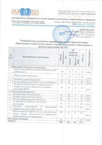 Педагогика и психология среднего профессионального образования в рамках реализации ФГОС