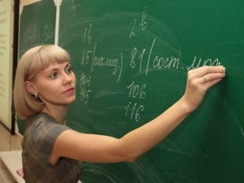Современные методики преподавания в образовательных организациях в условиях реализации ФГОС
