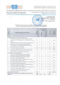 Учитель начальных классов в условиях реализации ФГОС