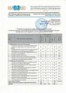Учитель начальных классов в условиях реализации ФГОС 550