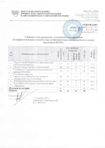 Совершенствование компетентности библиотечных специалистов в условиях реализации ФГОС