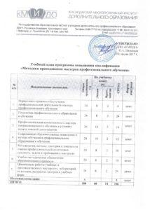 Методики преподавания мастеров профессионального обучения