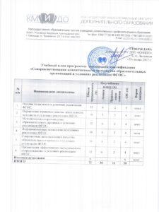 Совершенствование компетентности методистов образовательных организаций в условиях реализации ФГОС