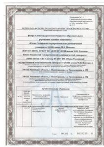 Лицензия НПИ