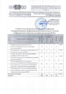 Совершенствование профессиональной компетентности учителя ИЗО в условиях реализации ФГОС
