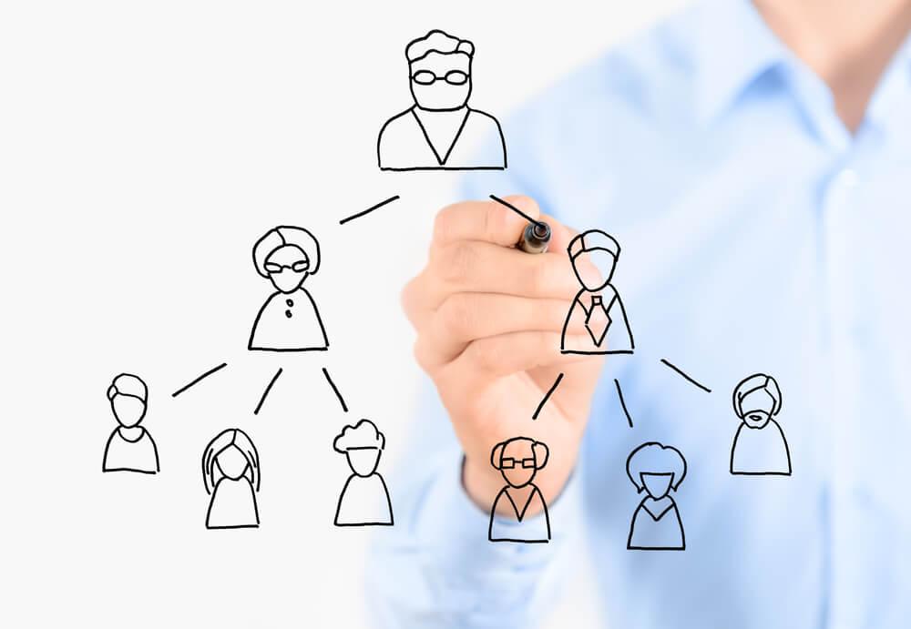 Маркетинг и управление продажами