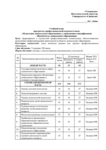 Педагогика дошкольного образования, с присвоением квалификации «Воспитатель дошкольного образования»