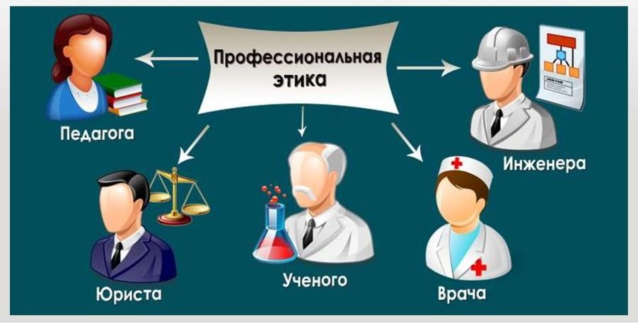 Вебинар: Соблюдение правовых, нравственных и этических норм, требований профессиональной этики педагога