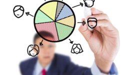 Делегирование полномочий и распределение задач в подразделении